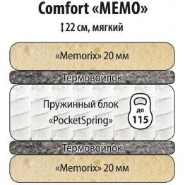 Матрац Comfort Memo 1400 мм