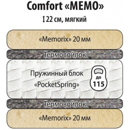 Матрац Comfort Memo 1600 мм