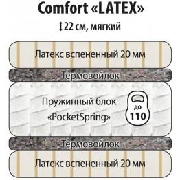 Матрац Comfort Latex 1200 мм