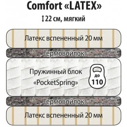 Матрац Comfort Latex 1400 мм