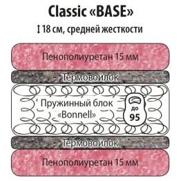 Матрац Classic Base 1800 мм