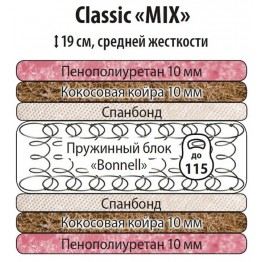 Матрац Classic Mix 1800 мм