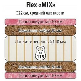 Матрац Flex Mix 1200 мм