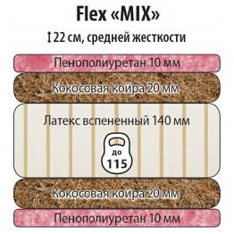 Матрац Flex Mix 1600 мм