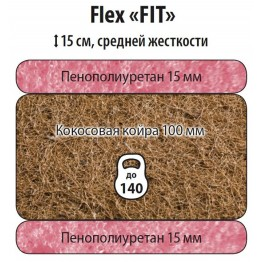 Матрац Flex Fit 900 мм